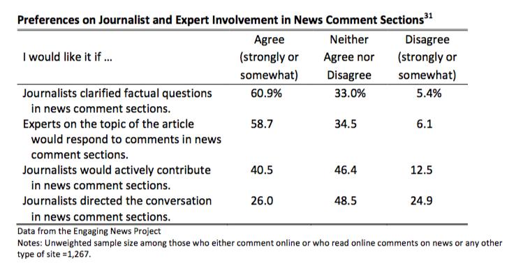 center-media-engagement-survey.png