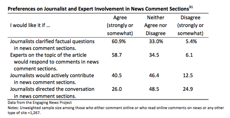 center-media-engagement-survey.png