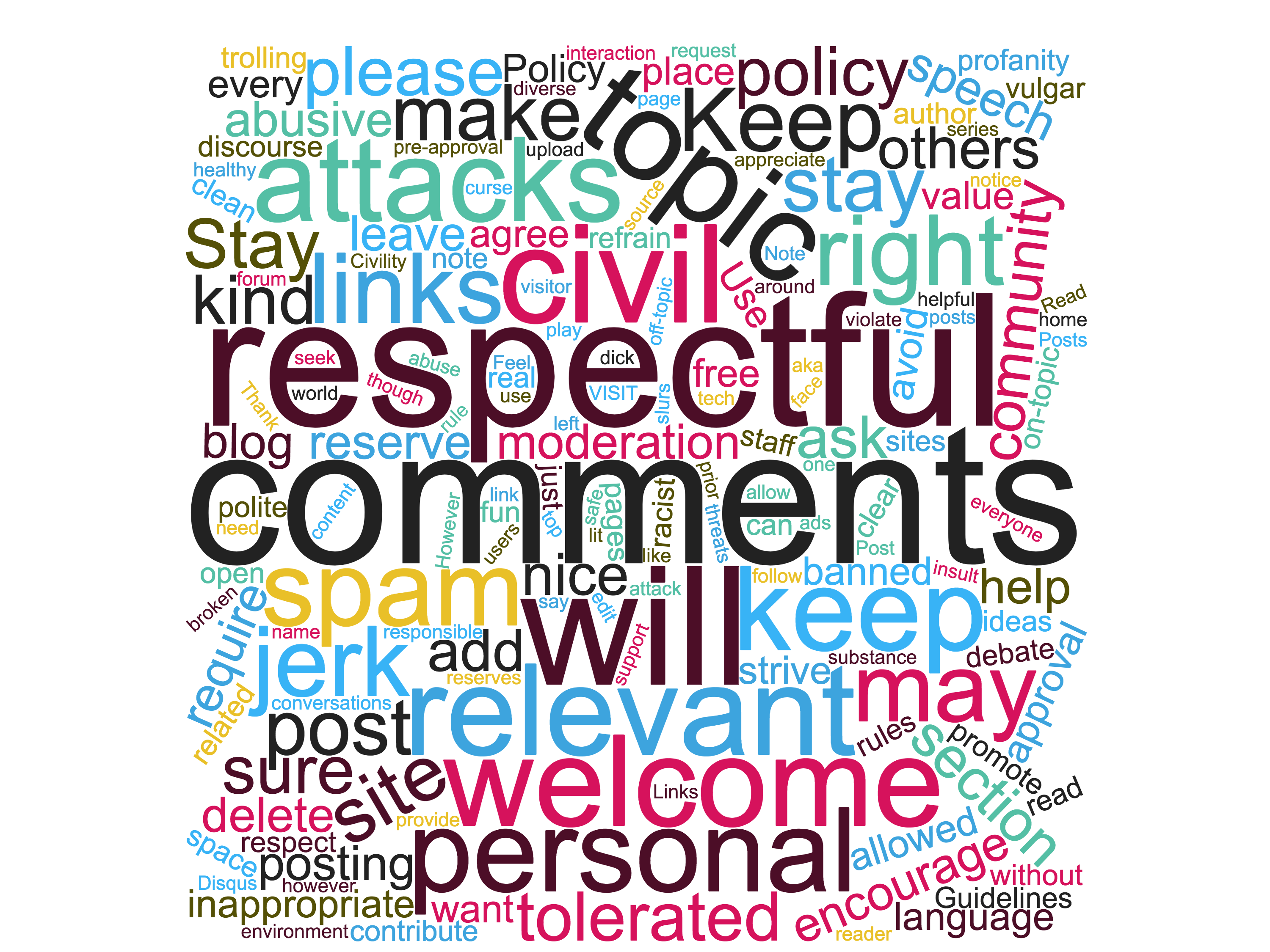 comment-policy-word-cloud.png
