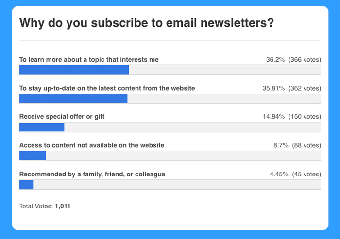 email-newsletter-poll-question-2
