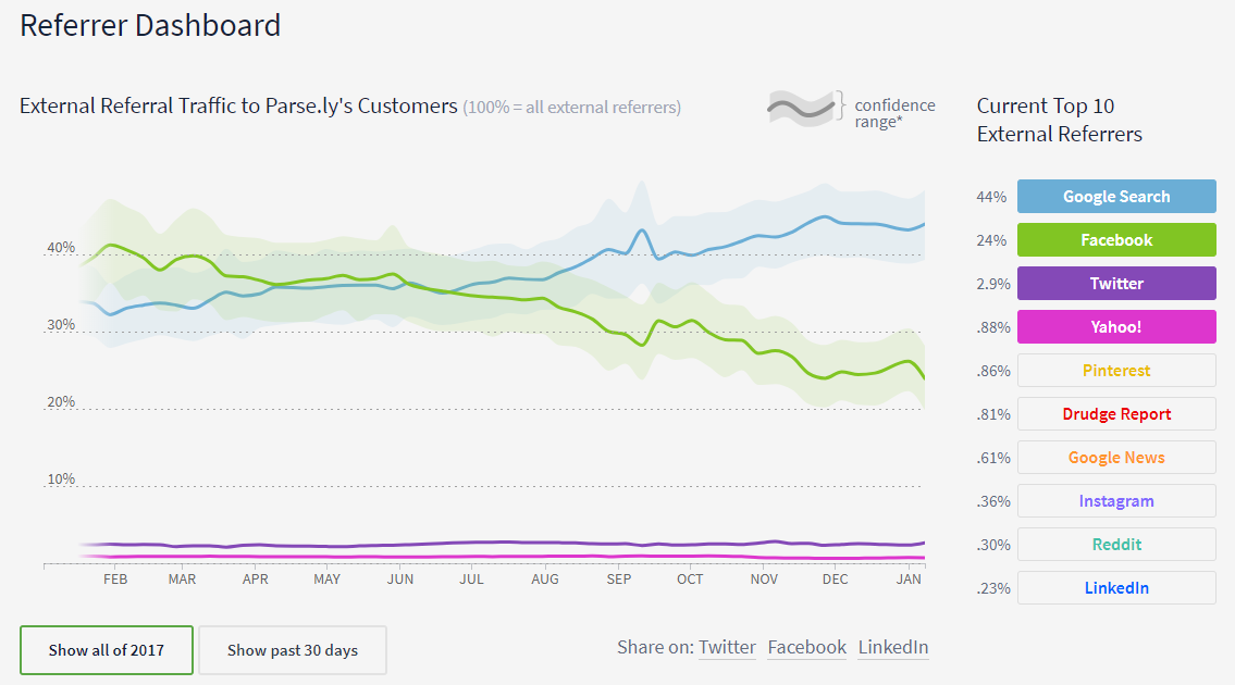 fb traffic.png