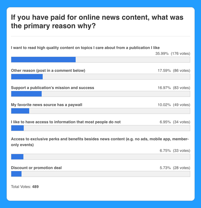 poll-results-2