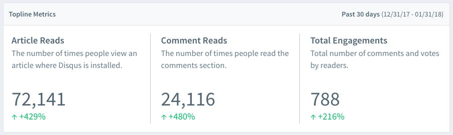 topline-metrics.png